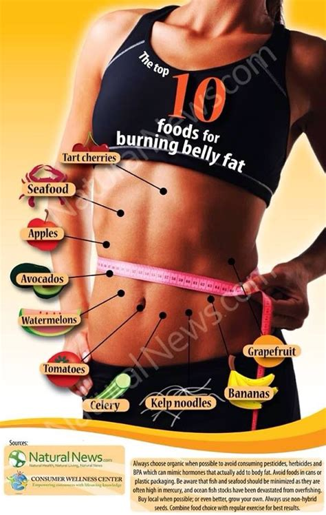 fat burner stomach ach picture 6