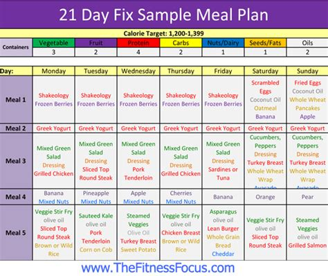 calorie counting diet picture 6