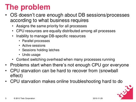 business performance problems scenarios online picture 1