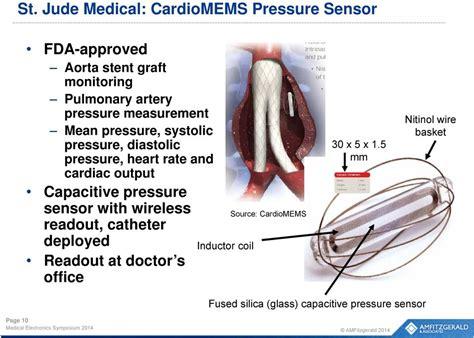 blood pressure measurement devices picture 7