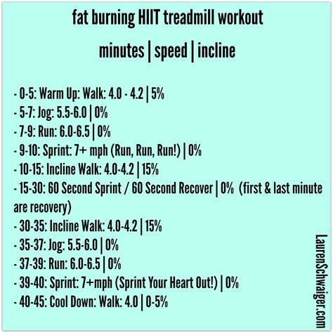 fat burning circuit training picture 15