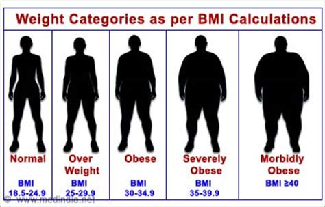 does lithium make a person gain weight picture 1