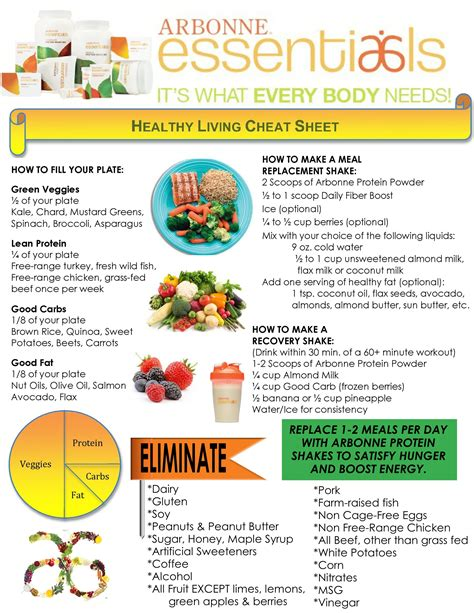 arbonne detox diet 28 day picture 6