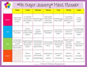 diet for diabetes sugar nosugar picture 6