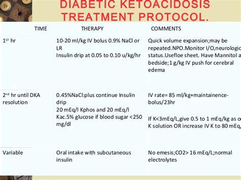 diabetic ketoacidosis picture 9