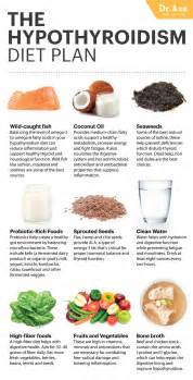 foods for overactive thyroid picture 1