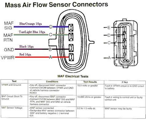 flow sensor placement sleep study picture 1