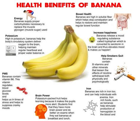 bananas help you gain weight picture 2
