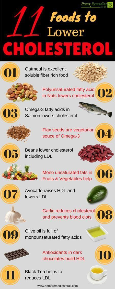 Natural cholesterol lowering picture 9