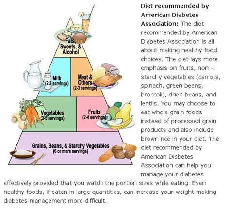 american diabetic association sample diets picture 3