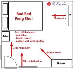 feng shui bedroom where i sleep in directions picture 4