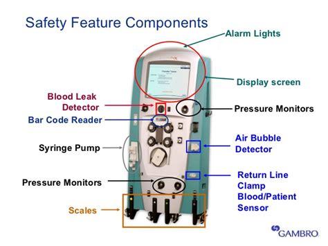 Blood pressure device picture 2