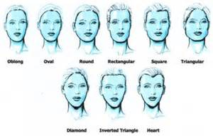 hair styles by face shape picture 7