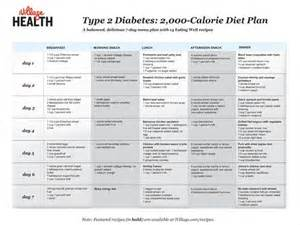 diabetic food guidelines picture 3