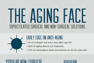 anti aging treatments picture 2