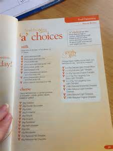 free weight loss meal planning picture 9