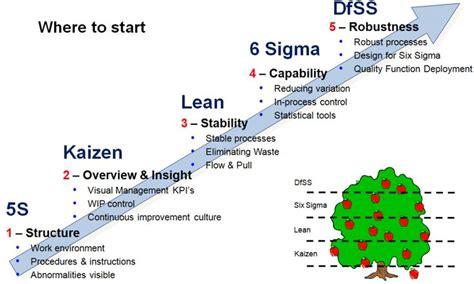 live lean formula 1 picture 3