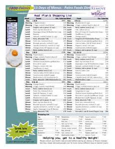 diabetic free menus picture 3