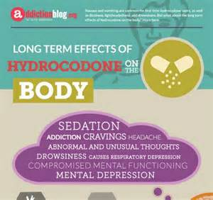 long term side effects from loratab picture 5
