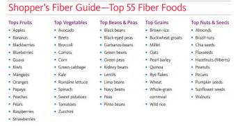 increase fiber in a child's diet picture 7