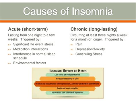 where can i get medicine for anxiety insomnia picture 1