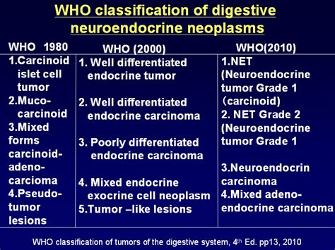 neuroendocrine tumor of gastrointestinal tract ppt. picture 1