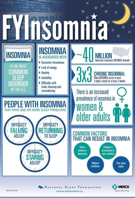 facts about insomnia picture 2