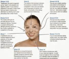 acne breakout symptoms of picture 9