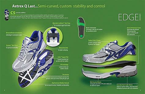 z coil pain relief footwear picture 6