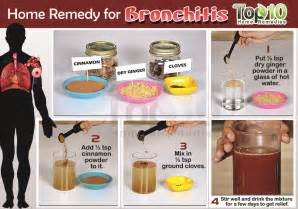 herbal broncitis remidy picture 2