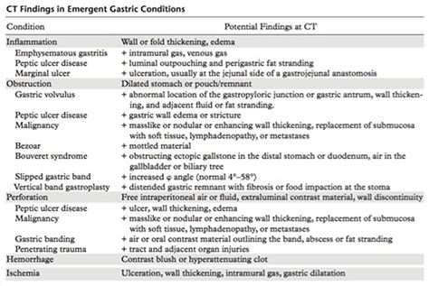 gastrointestinal malt lymphoma and crohn's disease picture 1