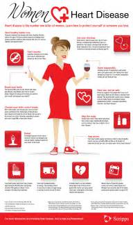symptoms falling high blood pressure prior heart attacks picture 13