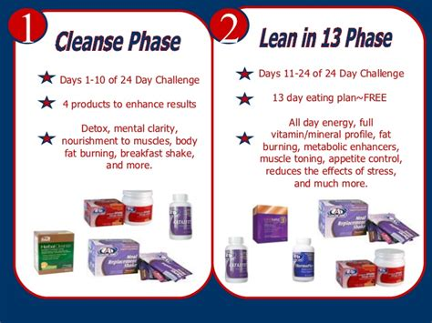diaherra advocare cleanse picture 13