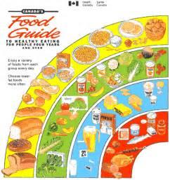 adhd diet alternatives picture 10