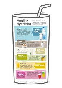 herbs that hydrate the body picture 2