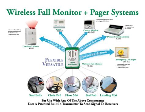 ageing systems picture 5