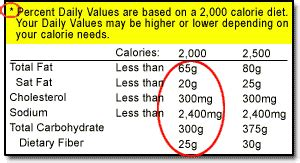 diet food lower cholesterol picture 7