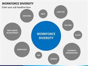 workforce presentation picture 2