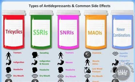 facts on depressents picture 10