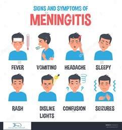 symptoms menichitis picture 13