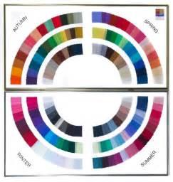 fashion colors skin tones picture 1