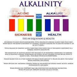 food and the acid-alkali balance of the body picture 3