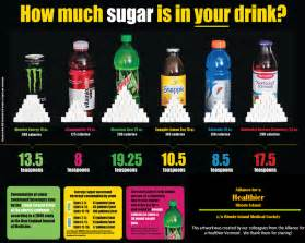are diet sodas bad for you picture 10