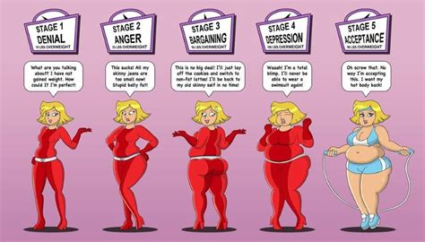 gain weight before menstruation picture 9