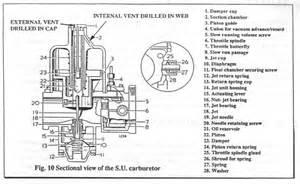 hmsk100 linkage diagram of caburetor picture 14