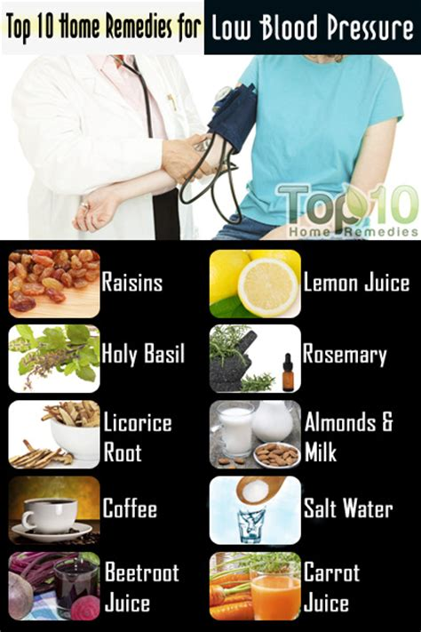Dizziness and low blood pressure picture 19
