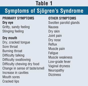 fibromyalgia and thyroid disease picture 5