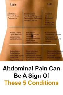 abdominal pain relief picture 6