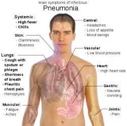 herbal remedies walking pneumonia picture 2