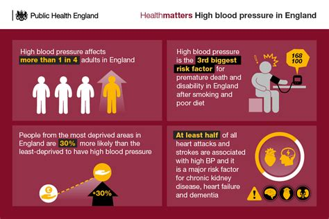 alcohol use with blood pressure meds picture 5